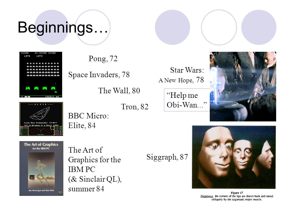 Beginnings… Pong, 72 Space Invaders, 78 Star Wars: A New Hope, 78 Tron, 82 The Art of Graphics for the IBM PC (& Sinclair QL), summer 84 BBC Micro: El