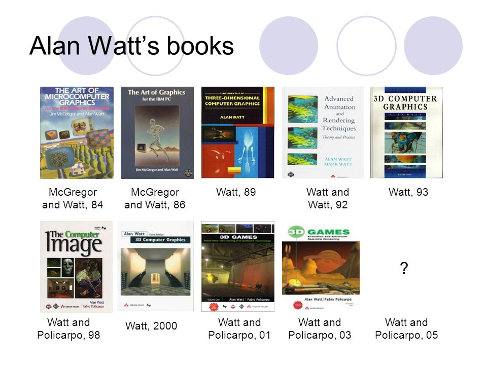 Alan Watts books McGregor and Watt, 84 McGregor and Watt, 86 Watt, 2000 Watt and Policarpo, 98 Watt and Watt, 92 Watt, 89Watt, 93 Watt and Policarpo,