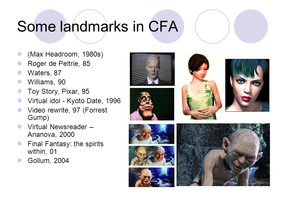 Some landmarks in CFA (Max Headroom, 1980s) Roger de Peltrie, 85 Waters, 87 Williams, 90 Toy Story, Pixar, 95 Virtual idol - Kyoto Date, 1996 Video re