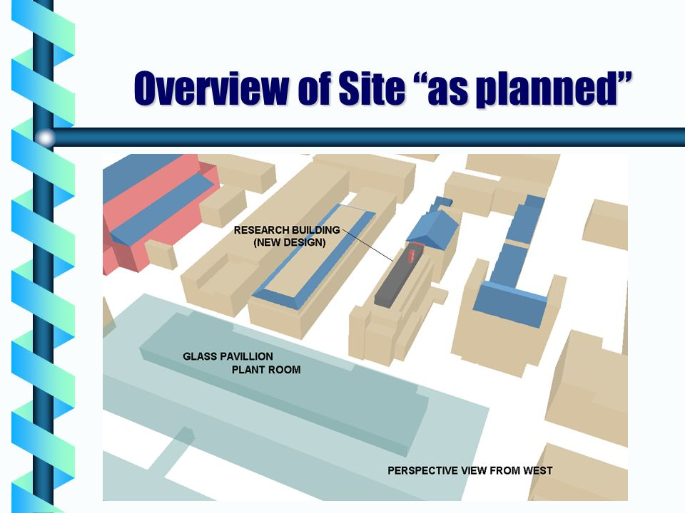 Overview of Site as planned
