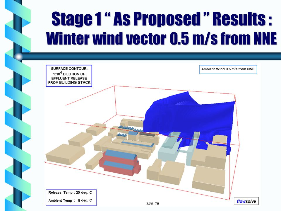 Stage 1 As Proposed Results : Winter wind vector 0.5 m/s from NNE