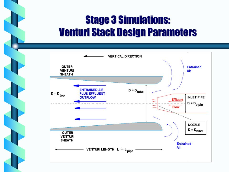 Stage 3 Simulations: Venturi Stack Design Parameters