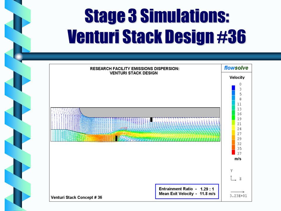 Stage 3 Simulations: Venturi Stack Design #36