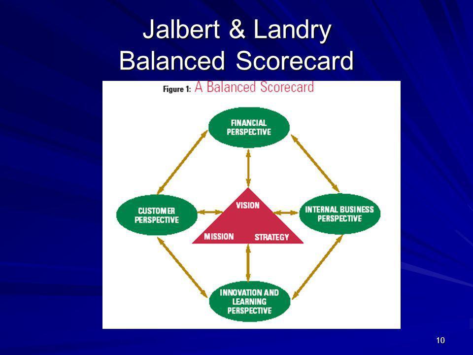 10 Jalbert & Landry Balanced Scorecard
