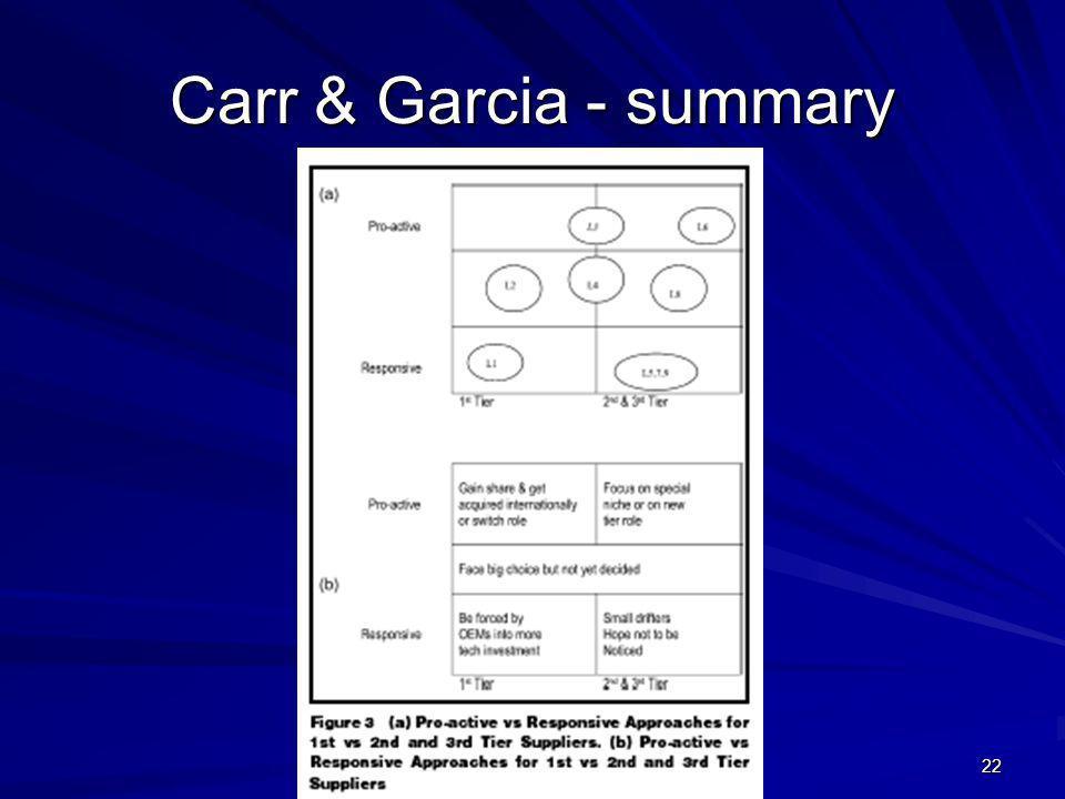 22 Carr & Garcia - summary