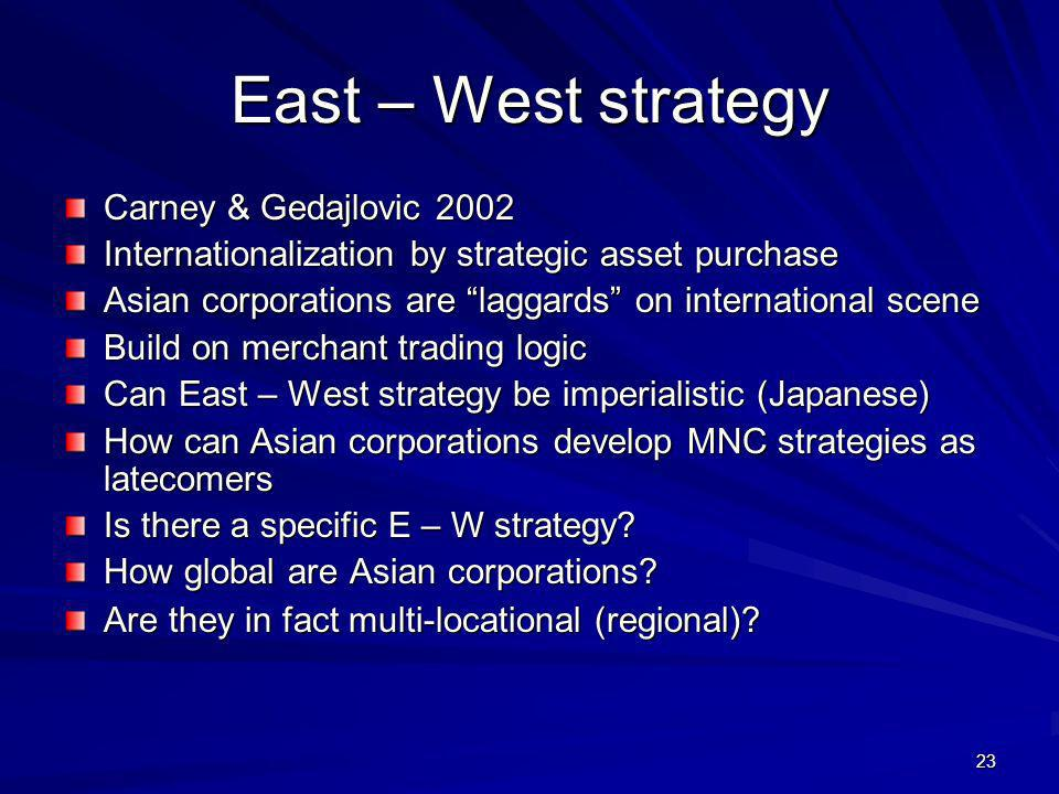 23 East – West strategy Carney & Gedajlovic 2002 Internationalization by strategic asset purchase Asian corporations are laggards on international sce