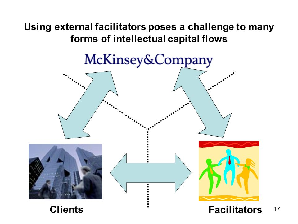 17 Using external facilitators poses a challenge to many forms of intellectual capital flows Clients Facilitators