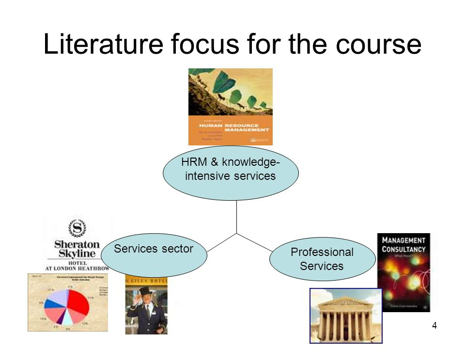 4 Literature focus for the course HRM & knowledge- intensive services Services sector Professional Services