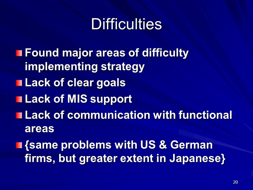 20 Difficulties Found major areas of difficulty implementing strategy Lack of clear goals Lack of MIS support Lack of communication with functional areas {same problems with US & German firms, but greater extent in Japanese}