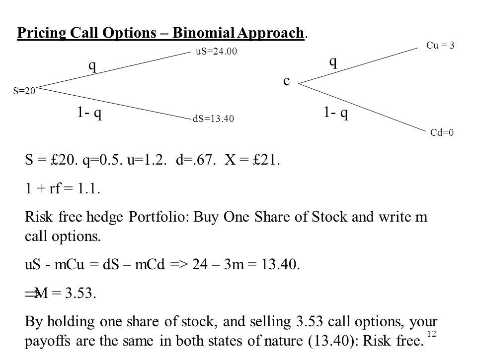 12 Pricing Call Options – Binomial Approach. S=20 q 1- q dS=13.40 uS=24.00 S = £20. q=0.5. u=1.2. d=.67. X = £21. 1 + rf = 1.1. Risk free hedge Portfo