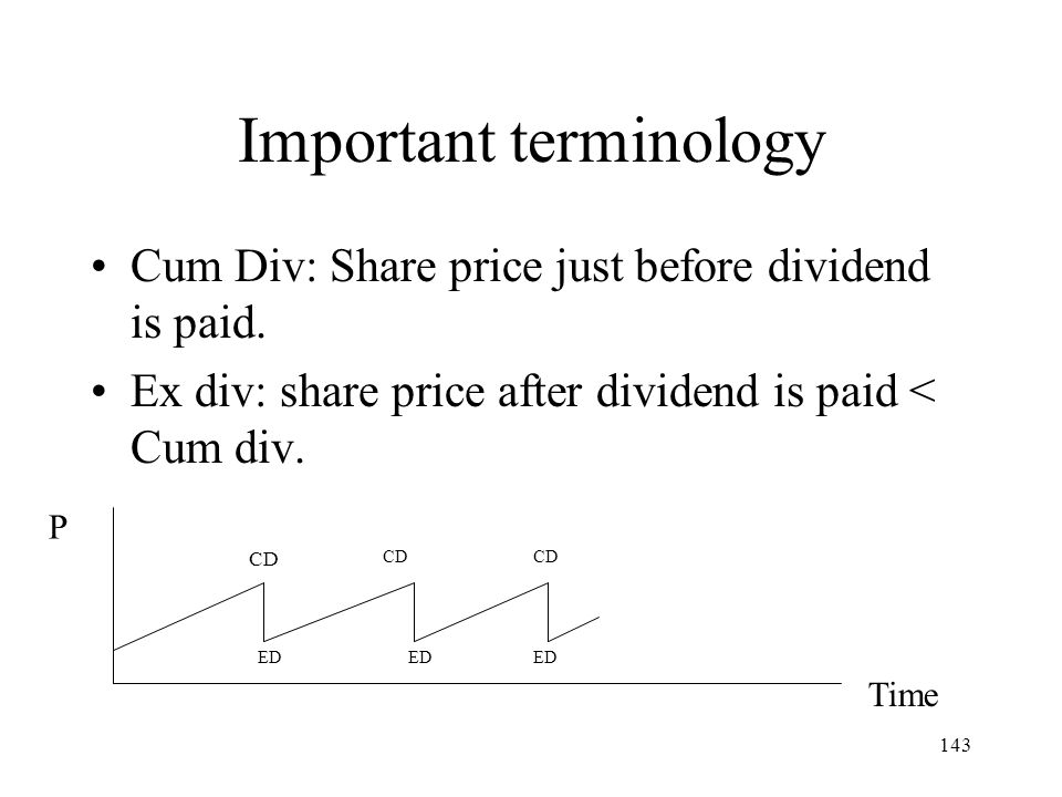 143 Important terminology Cum Div: Share price just before dividend is paid. Ex div: share price after dividend is paid < Cum div. P Time CD ED CD ED
