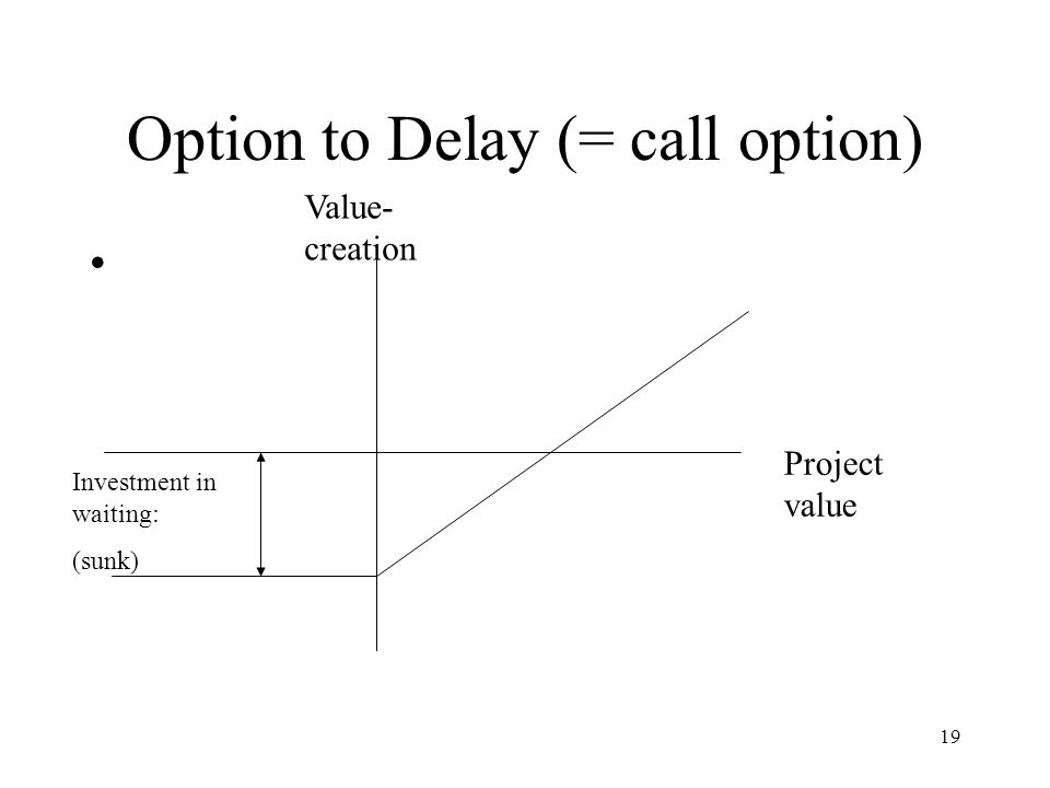 19 Option to Delay (= call option) Project value Value- creation Investment in waiting: (sunk)
