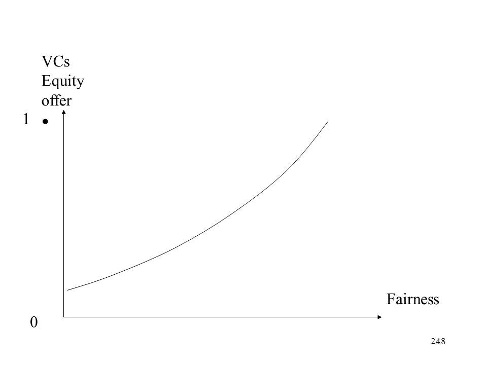248 Fairness VCs Equity offer 1 0