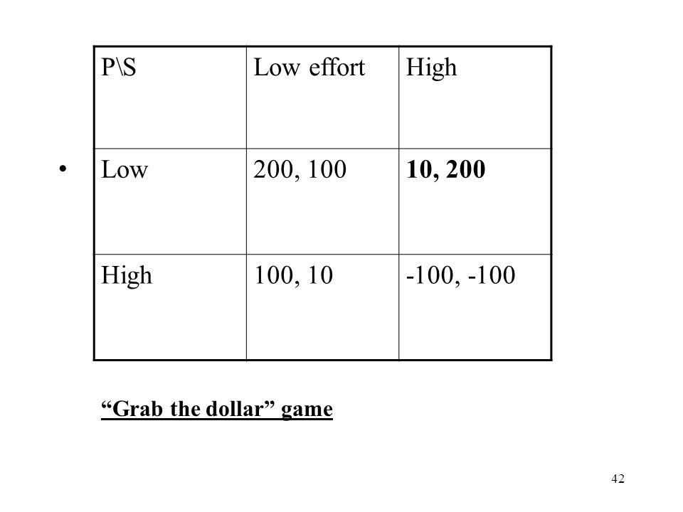 42 P\SLow effortHigh Low200, 10010, 200 High100, 10-100, -100 Grab the dollar game