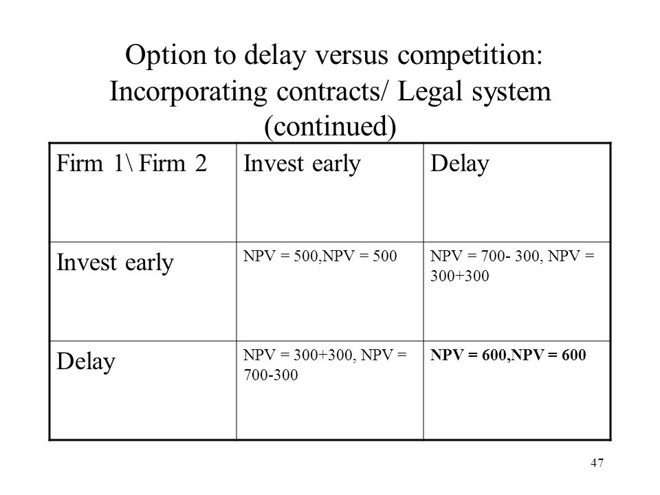 47 Option to delay versus competition: Incorporating contracts/ Legal system (continued) Firm 1\ Firm 2Invest earlyDelay Invest early NPV = 500,NPV =