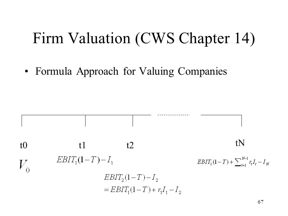 67 Firm Valuation (CWS Chapter 14) Formula Approach for Valuing Companies t0t1t2 tN