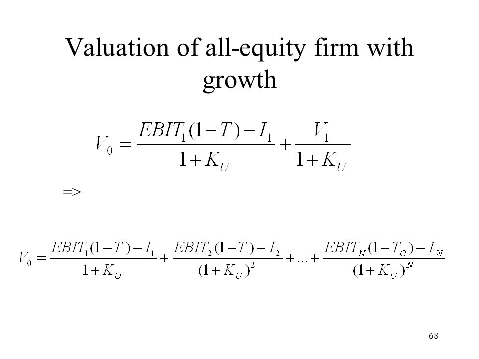 68 Valuation of all-equity firm with growth =>