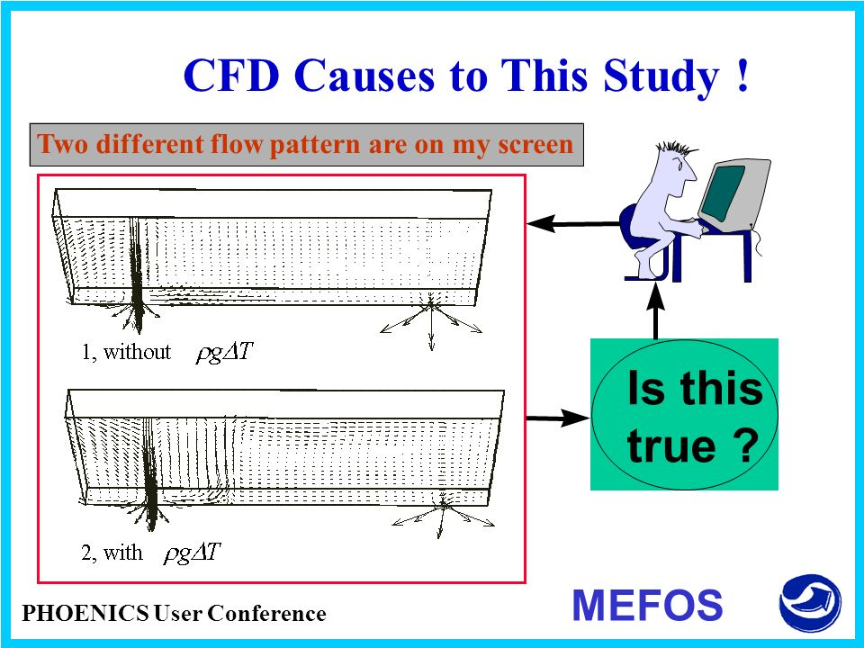 PHOENICS User Conference MEFOS CFD Causes to This Study ! Two different flow pattern are on my screen Is this true ?