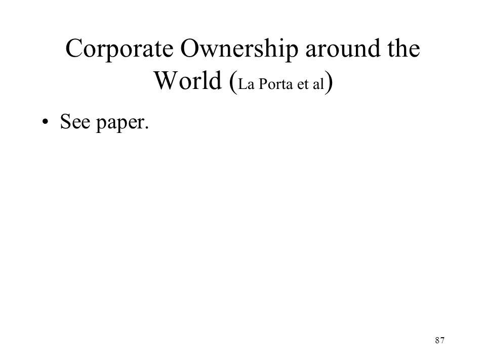 87 Corporate Ownership around the World ( La Porta et al ) See paper.