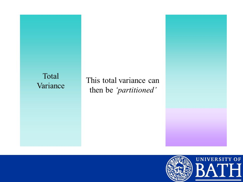 Total Variance This total variance can then be partitioned