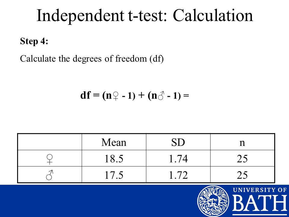 Independent t-test: Calculation MeanSDn 18.51.7425 17.51.7225 Step 4: Calculate the degrees of freedom (df) df = (n - 1) + (n - 1) =