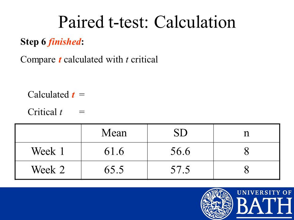 Paired t-test: Calculation Step 6 finished: Compare t calculated with t critical Calculated t = Critical t = MeanSDn Week 161.656.68 Week 265.557.58