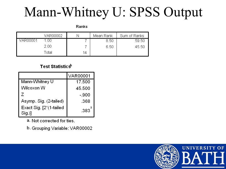 Mann-Whitney U: SPSS Output