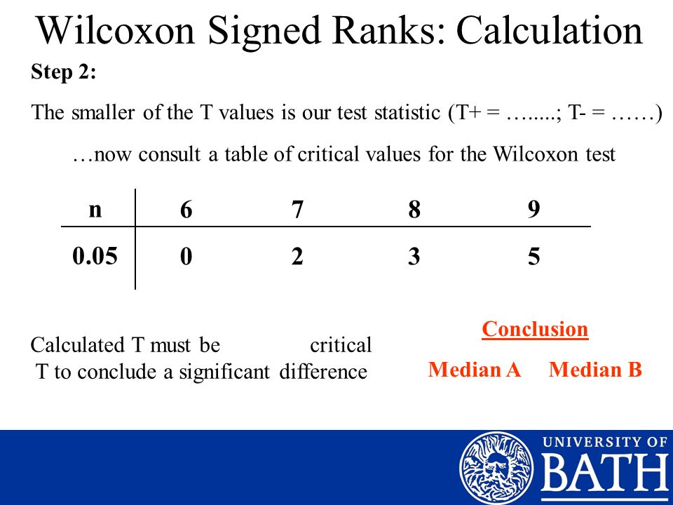 Wilcoxon Signed Ranks: Calculation Step 2: The smaller of the T values is our test statistic (T+ = ….....; T- = ……) …now consult a table of critical v