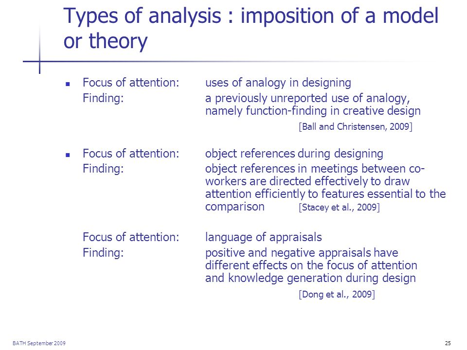 BATH September 200925 Types of analysis : imposition of a model or theory Focus of attention: uses of analogy in designing Finding:a previously unrepo