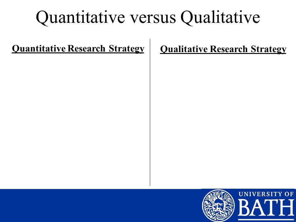 Quantitative versus Qualitative Quantitative Research Strategy Qualitative Research Strategy