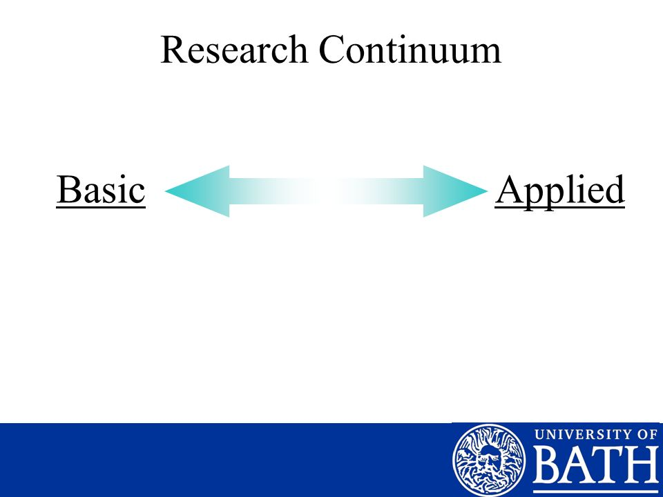 Research Continuum BasicApplied