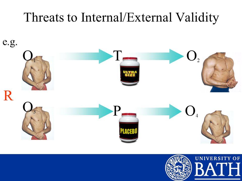 e.g. O1O1 TO2O2 P O3O3 R O4O4 Threats to Internal/External Validity
