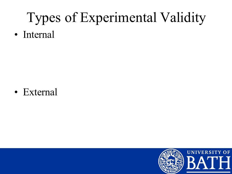 Types of Experimental Validity Internal External