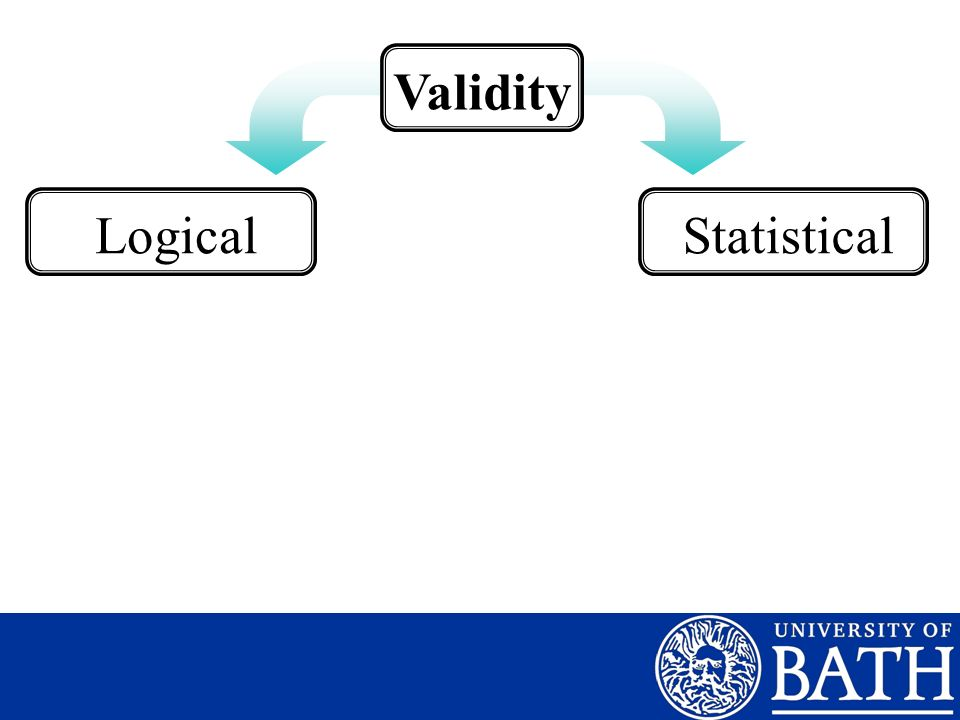 LogicalStatisticalValidity