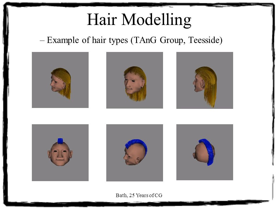 Bath, 25 Years of CG Hair Modelling Example of hair types (TAnG Group, Teesside) Colour mapOrientation map Colour map position map