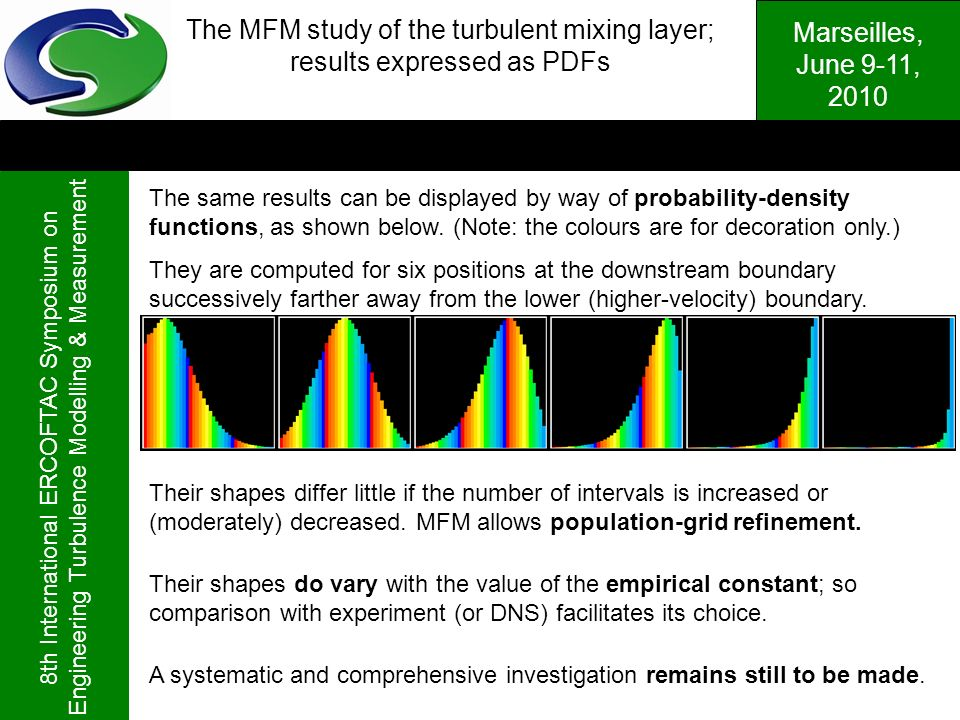 Marseilles, June 9-11, 2010 8th International ERCOFTAC Symposium on Engineering Turbulence Modelling & Measurement The MFM study of the turbulent mixi