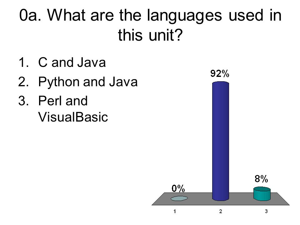 0a. What are the languages used in this unit? 1.C and Java 2.Python and Java 3.Perl and VisualBasic