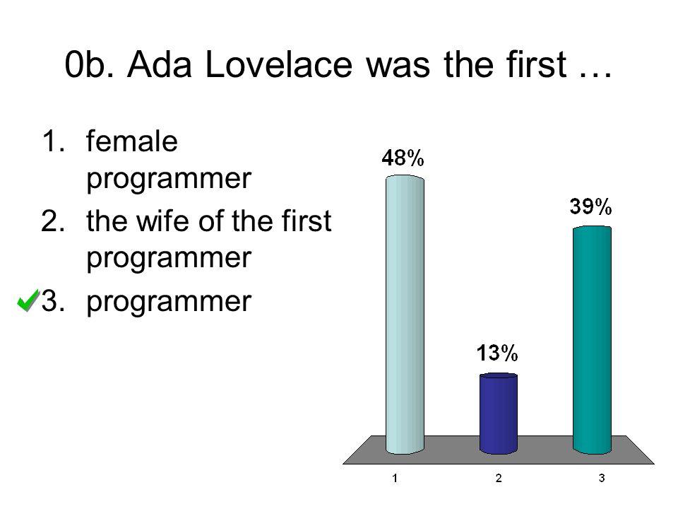 0b. Ada Lovelace was the first … 1.female programmer 2.the wife of the first programmer 3.programmer