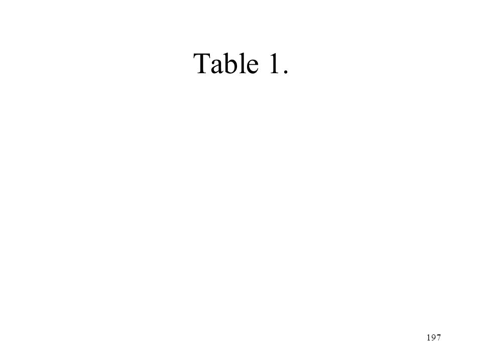 197 Table 1.
