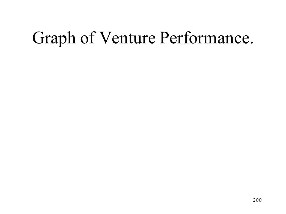 200 Graph of Venture Performance.