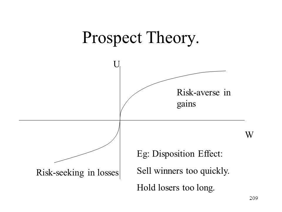 209 Prospect Theory. W U Eg: Disposition Effect: Sell winners too quickly. Hold losers too long. Risk-averse in gains Risk-seeking in losses