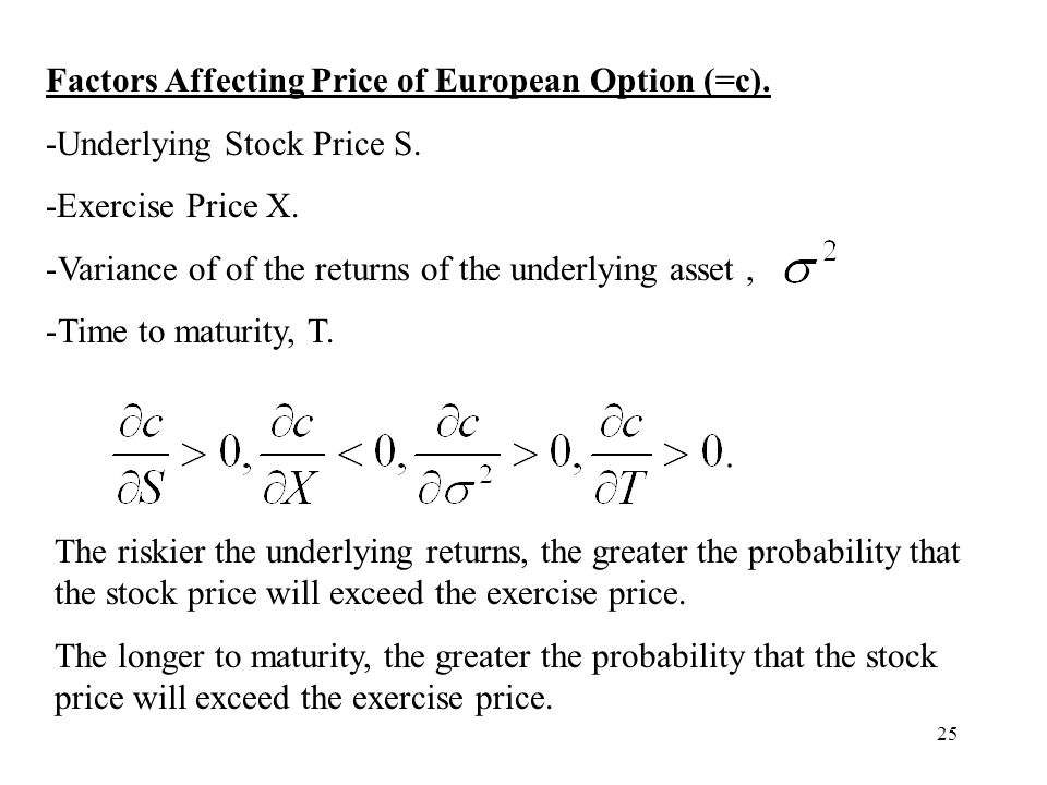25 Factors Affecting Price of European Option (=c). -Underlying Stock Price S. -Exercise Price X. -Variance of of the returns of the underlying asset,
