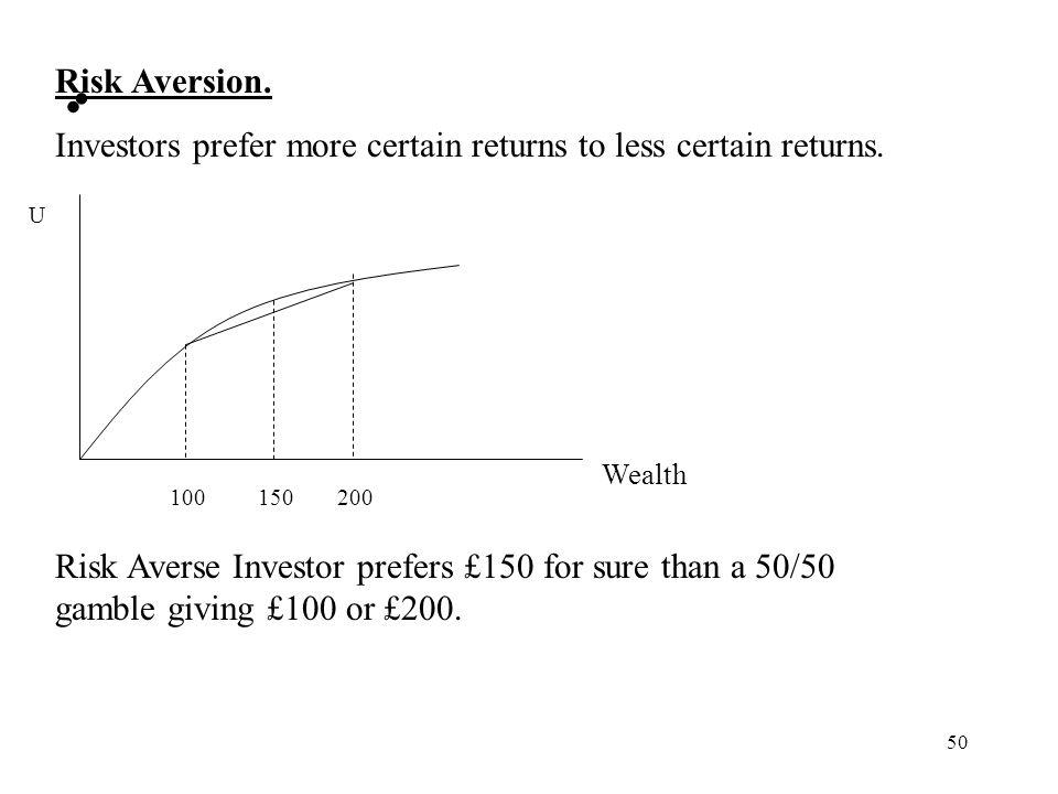 50 Risk Aversion. Investors prefer more certain returns to less certain returns. Wealth U 150100200 Risk Averse Investor prefers £150 for sure than a