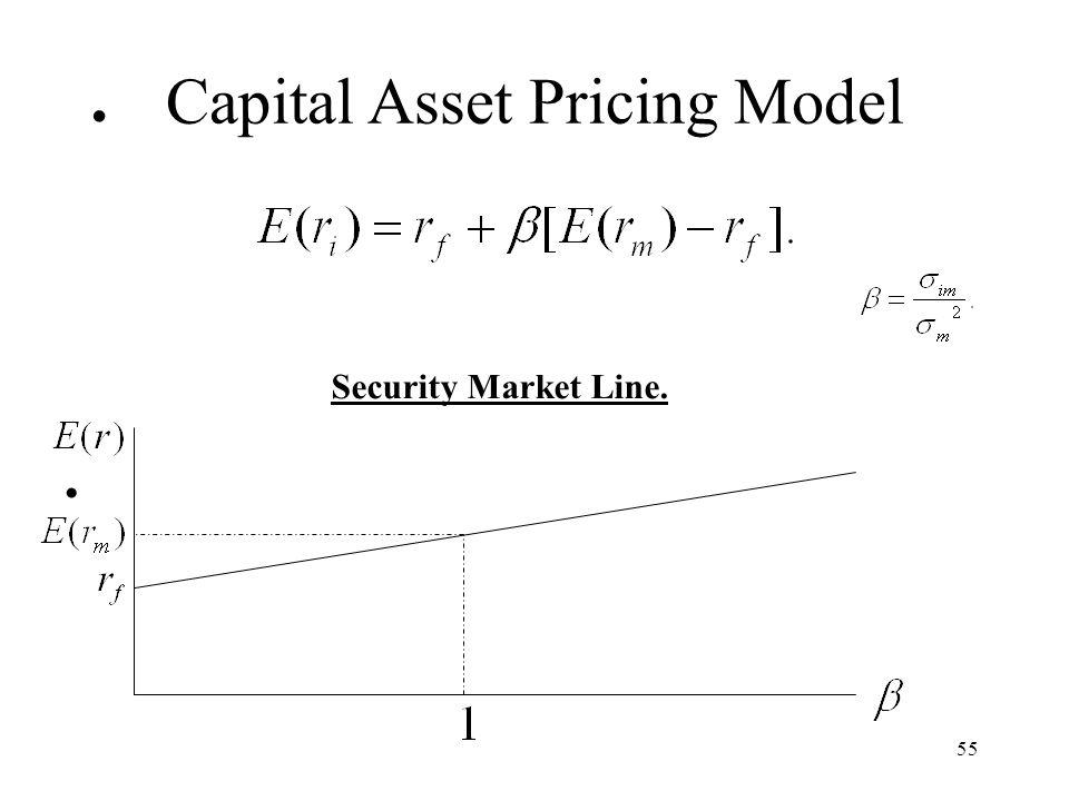 55 Security Market Line. Capital Asset Pricing Model