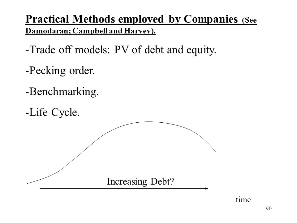 90 Practical Methods employed by Companies (See Damodaran; Campbell and Harvey). -Trade off models: PV of debt and equity. -Pecking order. -Benchmarki