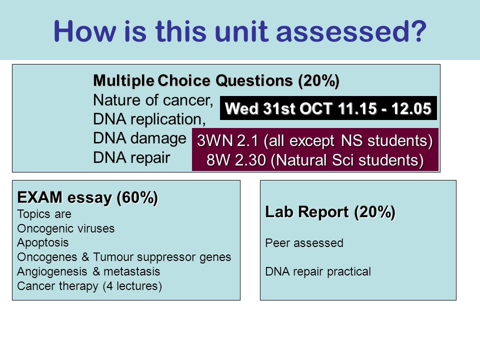 BB20023/BB20110 DNA & disease (cancer biology) Dr. Momna Hejmadi bssmvh@bath.ac.uk How to access learning materials: Go to the URL above and click Yes