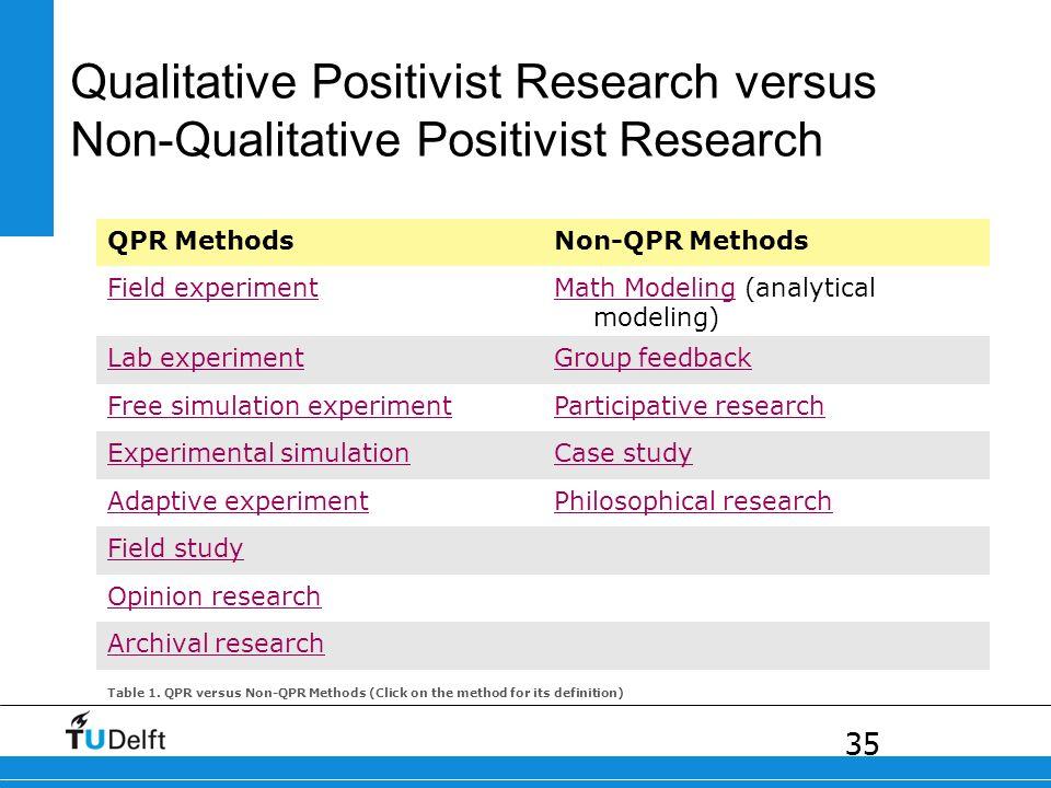 positivist quantitative research