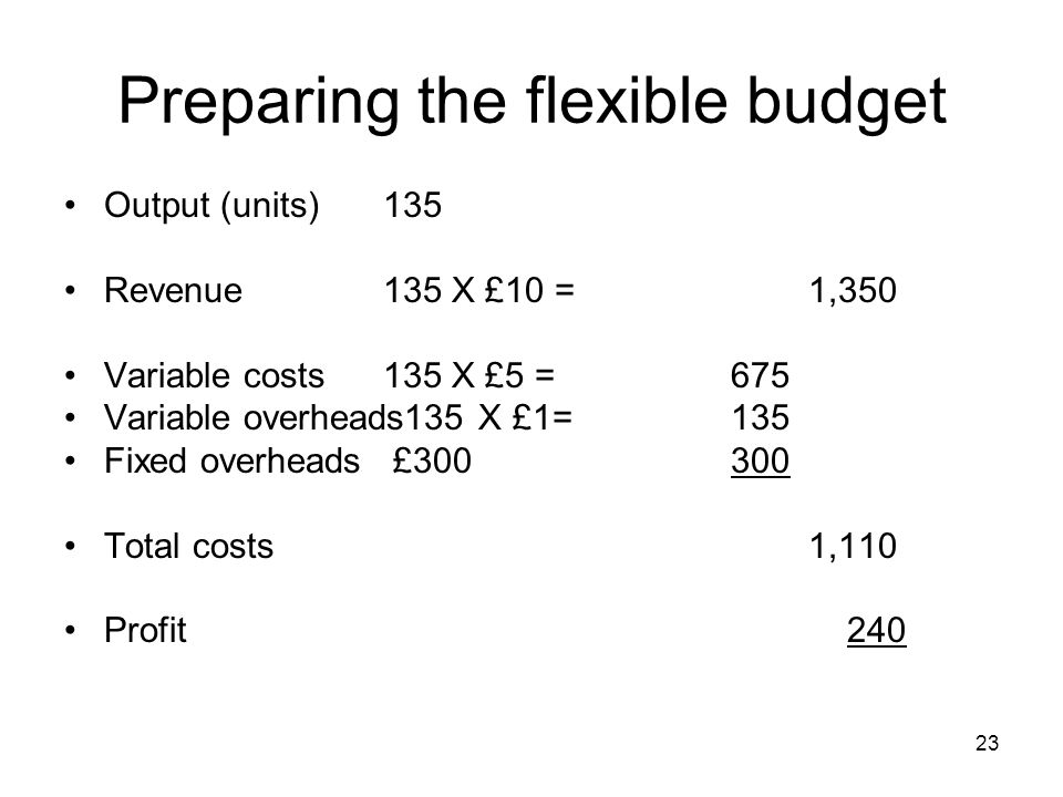 23 Preparing the flexible budget Output (units)135 Revenue135 X £10 =1,350 Variable costs135 X £5 = 675 Variable overheads135 X £1= 135 Fixed overheads £300 300 Total costs1,110 Profit 240