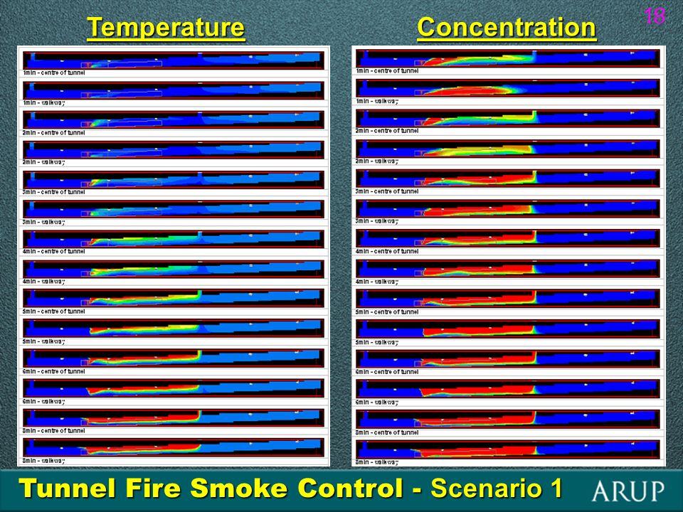 18 Tunnel Fire Smoke Control - Scenario 1 TemperatureConcentration