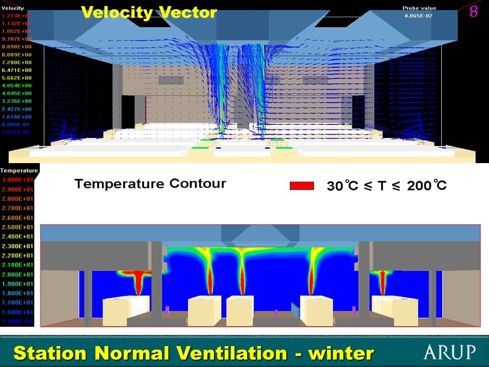 Station Normal Ventilation - winter 8 Velocity Vector